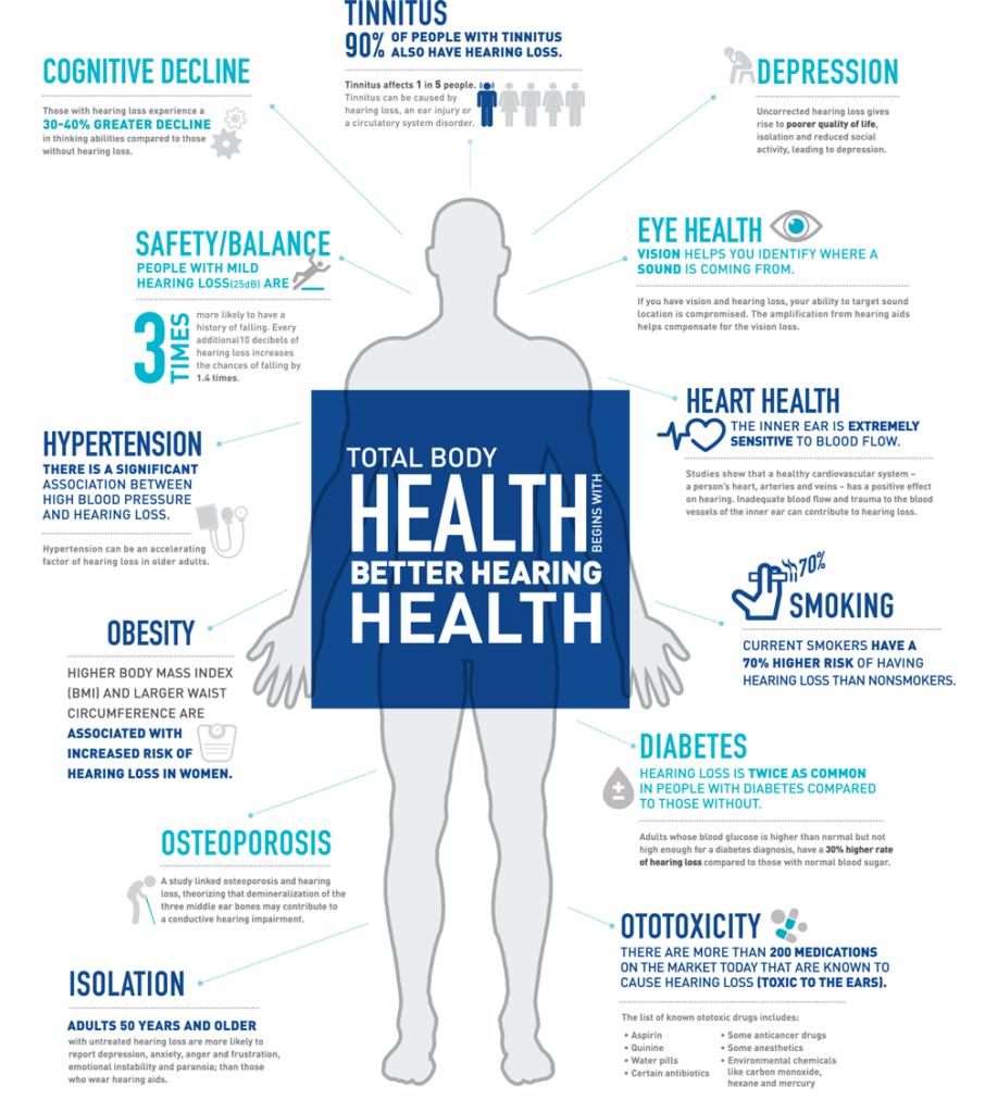 Health Tips-vid